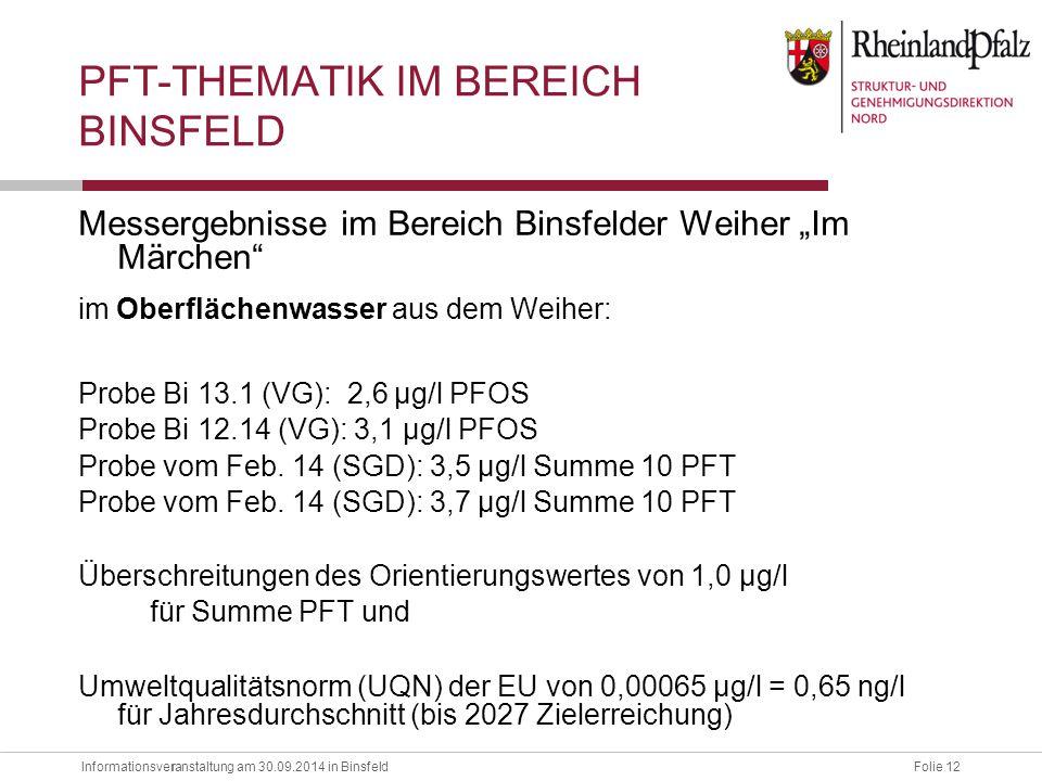 """Informationsveranstaltung am 30.09.2014 in BinsfeldFolie 12 r Messergebnisse im Bereich Binsfelder Weiher """"Im Märchen"""" im Oberflächenwasser aus dem We"""