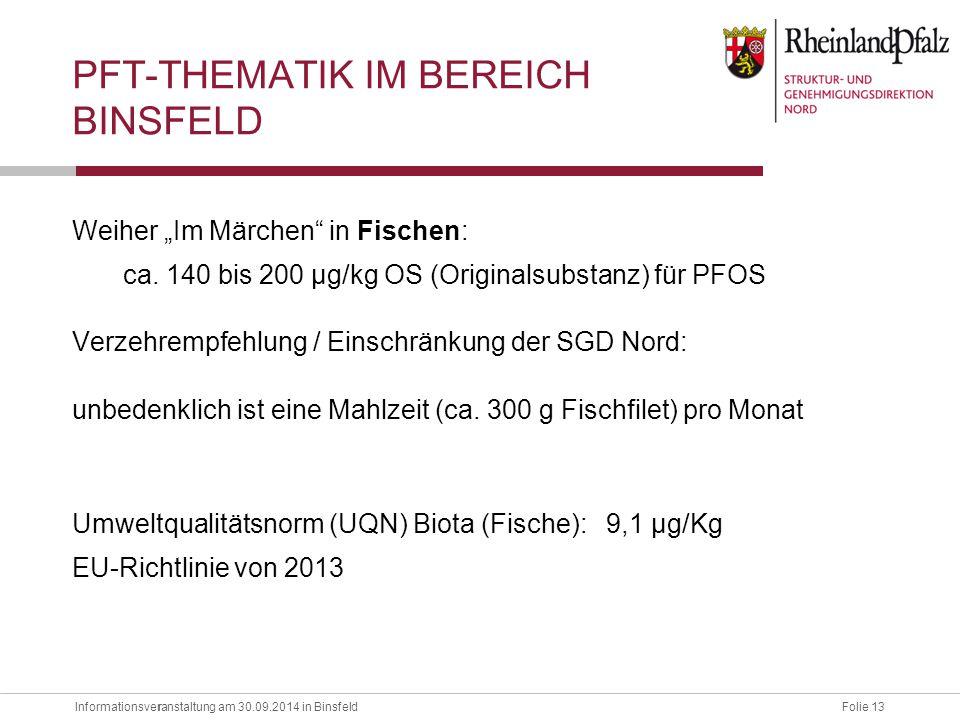 """Informationsveranstaltung am 30.09.2014 in BinsfeldFolie 13 r Weiher """"Im Märchen"""" in Fischen: ca. 140 bis 200 µg/kg OS (Originalsubstanz) für PFOS Ver"""