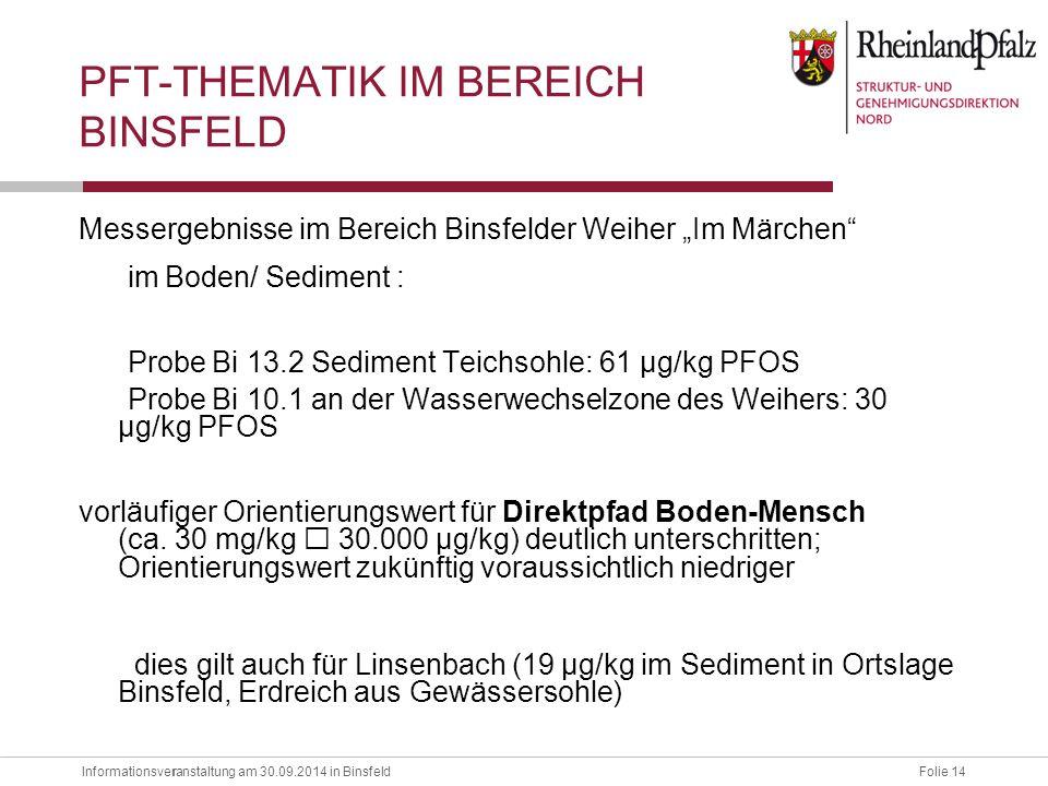 """Informationsveranstaltung am 30.09.2014 in BinsfeldFolie 14 r Messergebnisse im Bereich Binsfelder Weiher """"Im Märchen"""" im Boden/ Sediment : Probe Bi 1"""