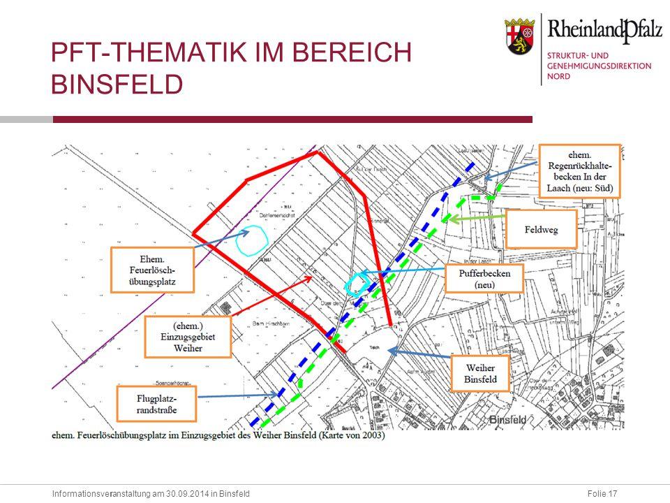 Informationsveranstaltung am 30.09.2014 in BinsfeldFolie 17 r PFT-THEMATIK IM BEREICH BINSFELD