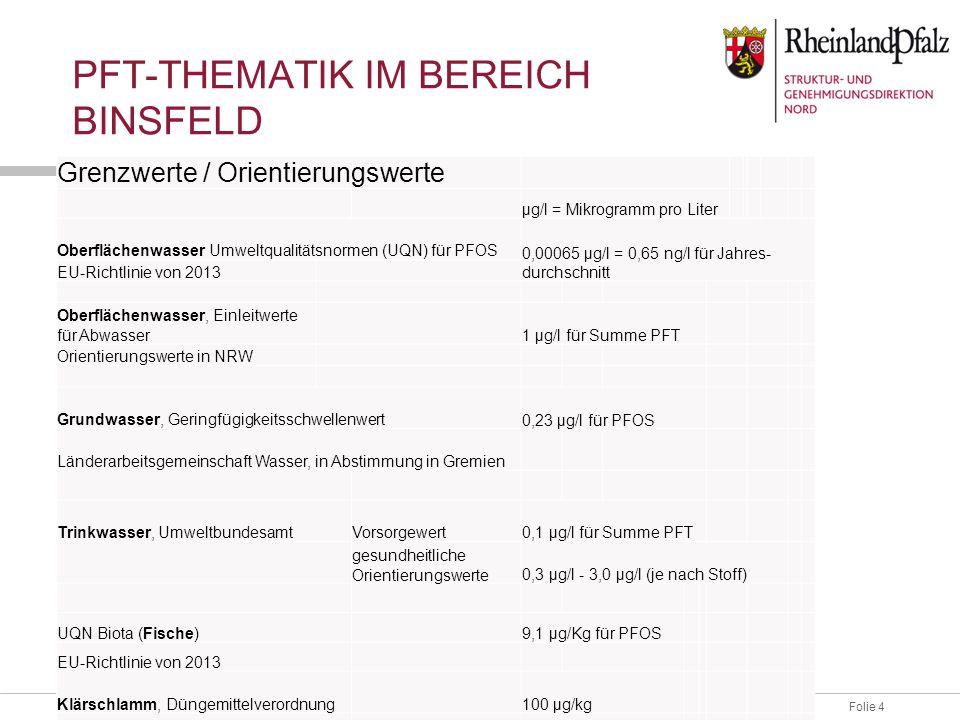Informationsveranstaltung am 30.09.2014 in BinsfeldFolie 4 r PFT-THEMATIK IM BEREICH BINSFELD Grenzwerte / Orientierungswerte µg/l = Mikrogramm pro Li