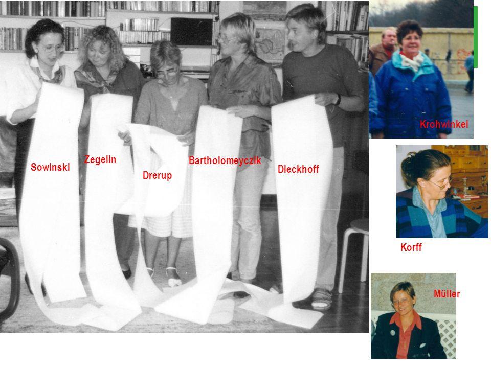 UNI – WH.DE/ Department für Pflegewissenschaft Lehr- und Lernp 1993 Stolzes Endprodukt Bis dahin Öffentliches: 1989 WENR Frankfurt 1990 WENR Budapest 1991 Intern.