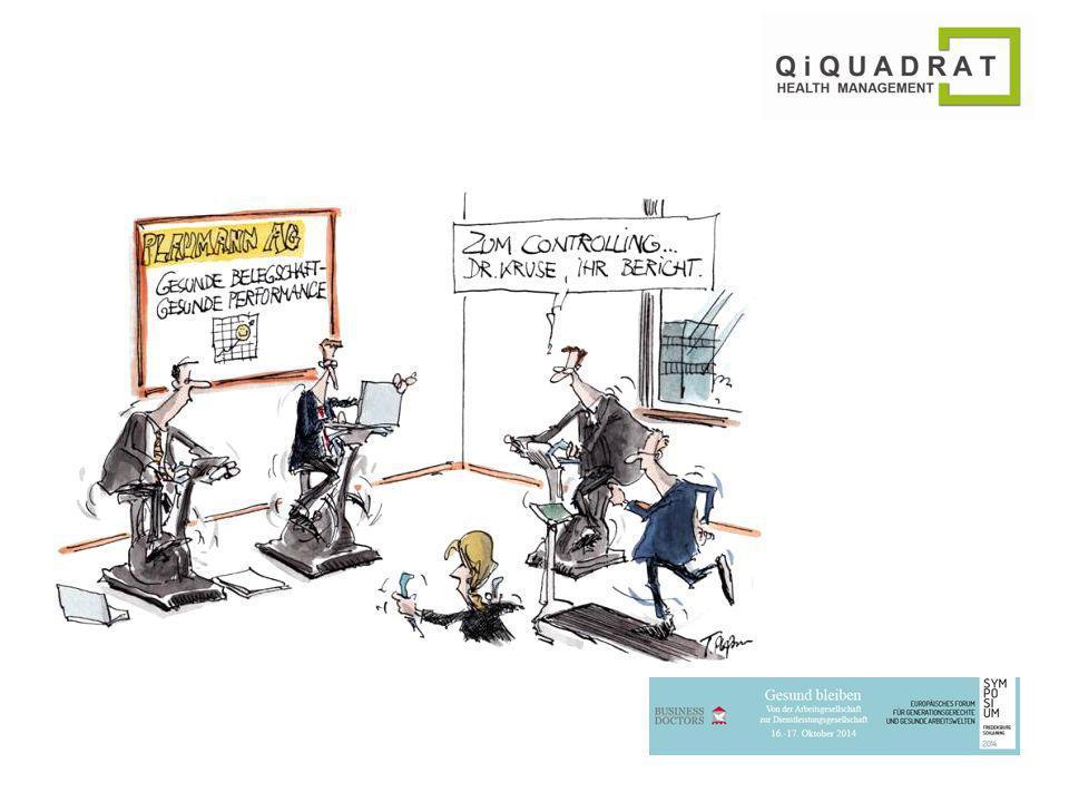 Kontakt QiQUADRAT health management GmbH, www.qiquadrat.at Betriebliche Gesundheitsförderung, Evaluierung, Stress- & Burnout-Prävention, Resilienz Mag.