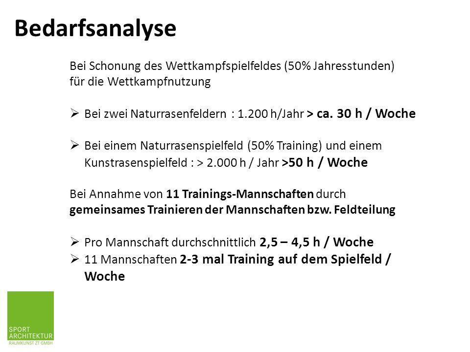 Bedarfsanalyse Bei Schonung des Wettkampfspielfeldes (50% Jahresstunden) für die Wettkampfnutzung  Bei zwei Naturrasenfeldern : 1.200 h/Jahr > ca.