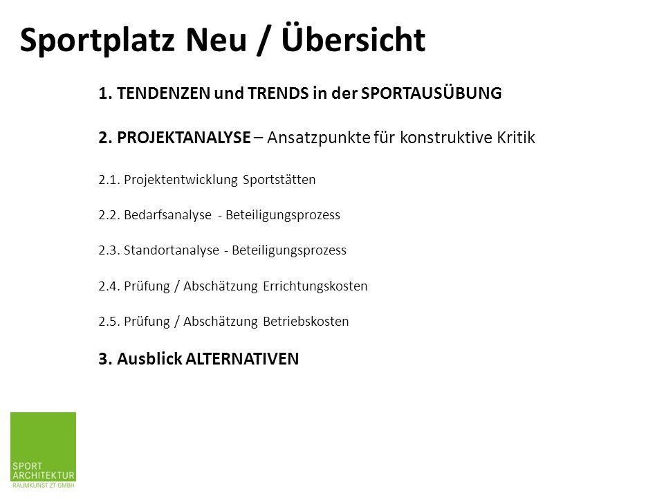 1. TENDENZEN und TRENDS in der SPORTAUSÜBUNG 2.
