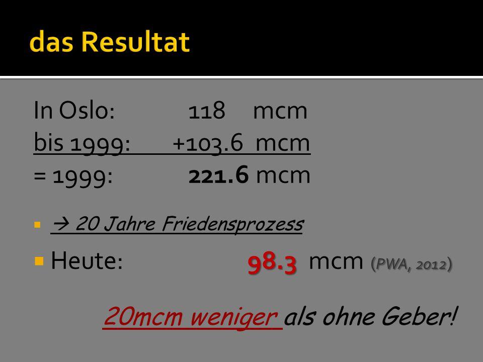 In Oslo: 118 mcm bis 1999: +103.6 mcm = 1999: 221.6 mcm   20 Jahre Friedensprozess 98.3 ( PWA, 2012 )  Heute: 98.3 mcm ( PWA, 2012 ) 20mcm weniger als ohne Geber!