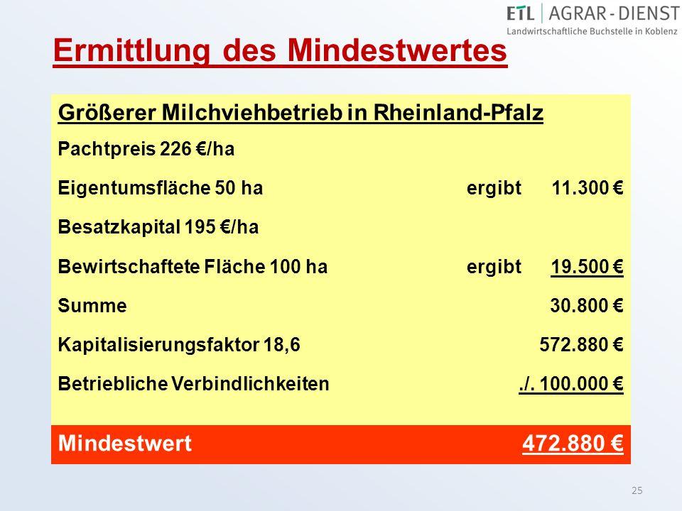 25 Ermittlung des Mindestwertes Größerer Milchviehbetrieb in Rheinland-Pfalz Pachtpreis 226 €/ha Eigentumsfläche 50 ha ergibt 11.300 € Besatzkapital 1