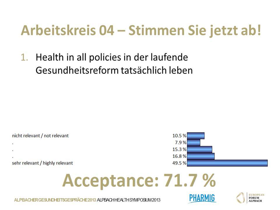 ALPBACHER GESUNDHEITSGESPRÄCHE 2013 ALPBACH HEALTH SYMPOSIUM 2013