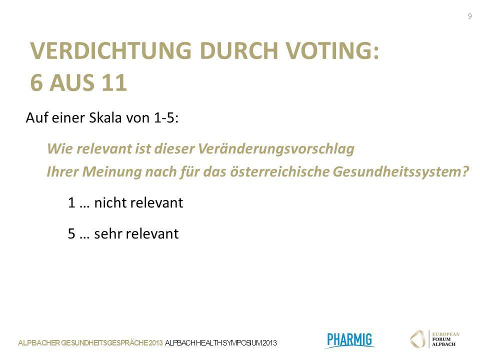ALPBACHER GESUNDHEITSGESPRÄCHE 2013 ALPBACH HEALTH SYMPOSIUM 2013 Auf einer Skala von 1-5: Wie relevant ist dieser Veränderungsvorschlag Ihrer Meinung nach für das österreichische Gesundheitssystem.