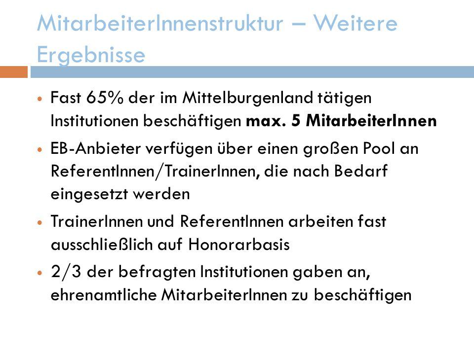 MitarbeiterInnenstruktur – Weitere Ergebnisse Fast 65% der im Mittelburgenland tätigen Institutionen beschäftigen max.
