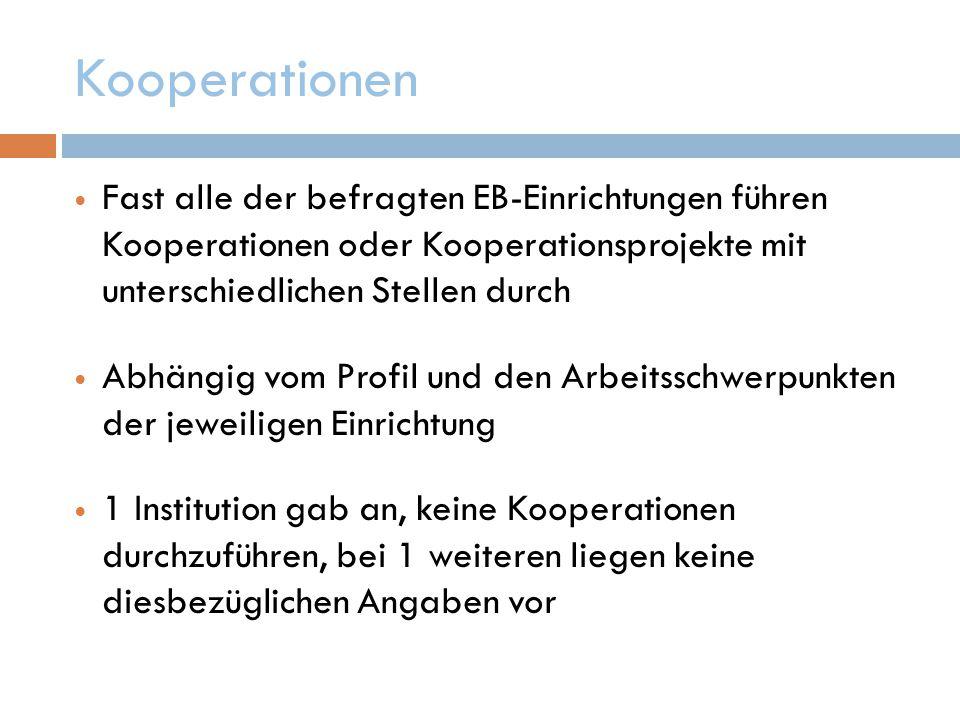 Kooperationen Fast alle der befragten EB-Einrichtungen führen Kooperationen oder Kooperationsprojekte mit unterschiedlichen Stellen durch Abhängig vom Profil und den Arbeitsschwerpunkten der jeweiligen Einrichtung 1 Institution gab an, keine Kooperationen durchzuführen, bei 1 weiteren liegen keine diesbezüglichen Angaben vor