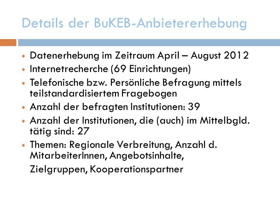 Details der BuKEB-Anbietererhebung Datenerhebung im Zeitraum April – August 2012 Internetrecherche (69 Einrichtungen) Telefonische bzw.