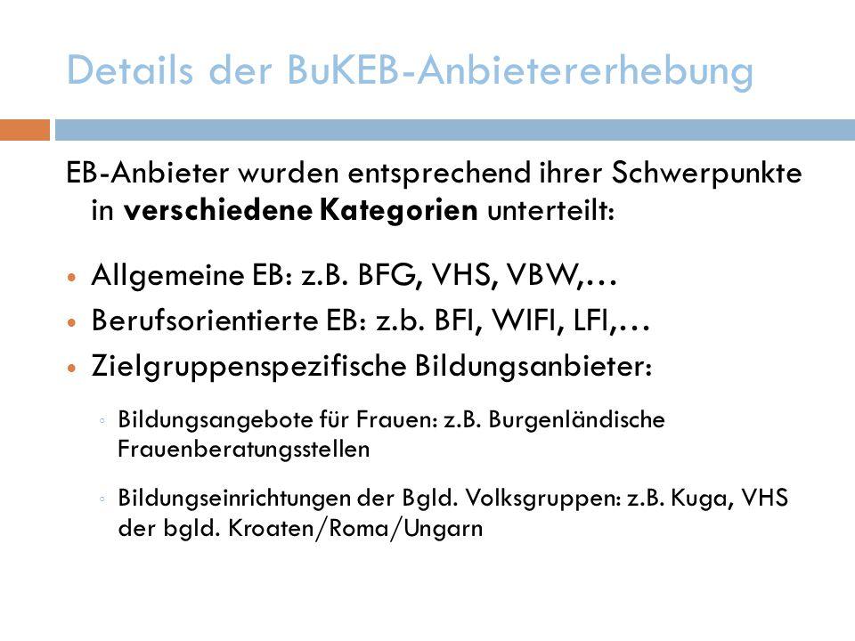 Details der BuKEB-Anbietererhebung EB-Anbieter wurden entsprechend ihrer Schwerpunkte in verschiedene Kategorien unterteilt: Allgemeine EB: z.B.