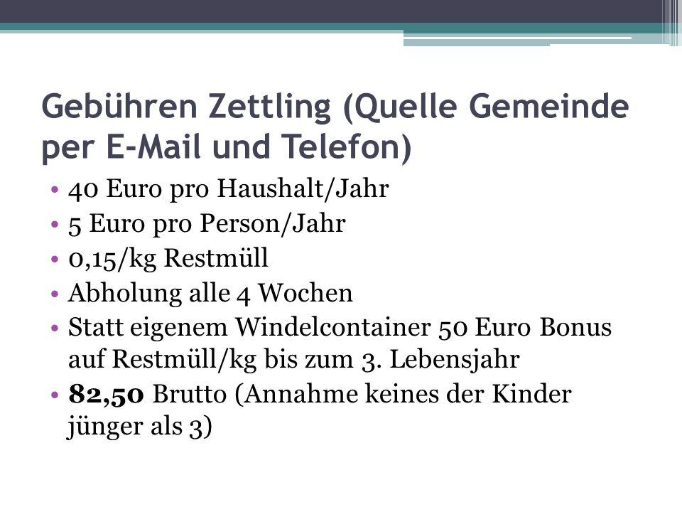 Gebühren Zettling (Quelle Gemeinde per E-Mail und Telefon) 40 Euro pro Haushalt/Jahr 5 Euro pro Person/Jahr 0,15/kg Restmüll Abholung alle 4 Wochen St
