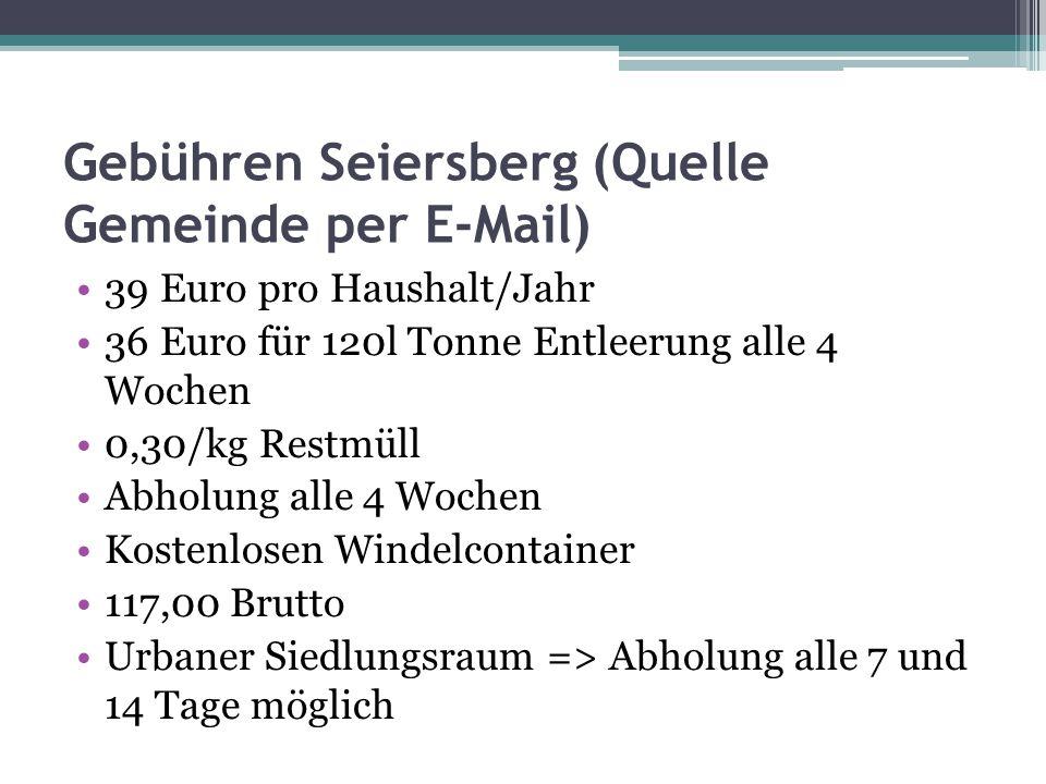 Gebühren Seiersberg (Quelle Gemeinde per E-Mail) 39 Euro pro Haushalt/Jahr 36 Euro für 120l Tonne Entleerung alle 4 Wochen 0,30/kg Restmüll Abholung a