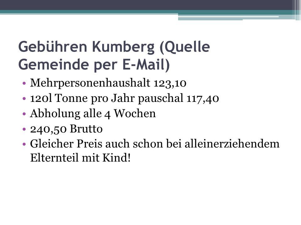 Gebühren Kumberg (Quelle Gemeinde per E-Mail) Mehrpersonenhaushalt 123,10 120l Tonne pro Jahr pauschal 117,40 Abholung alle 4 Wochen 240,50 Brutto Gle