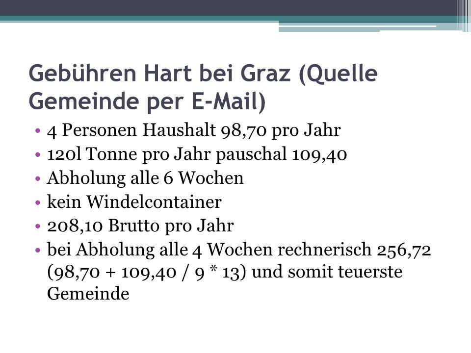 Gebühren Hart bei Graz (Quelle Gemeinde per E-Mail) 4 Personen Haushalt 98,70 pro Jahr 120l Tonne pro Jahr pauschal 109,40 Abholung alle 6 Wochen kein