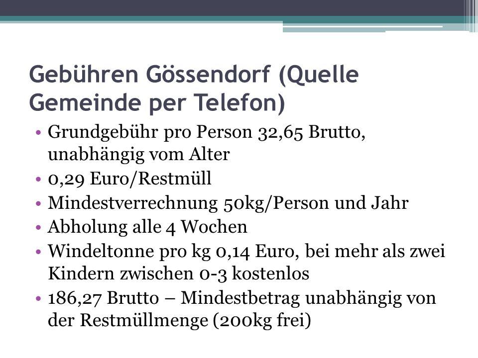 Gebühren Gössendorf (Quelle Gemeinde per Telefon) Grundgebühr pro Person 32,65 Brutto, unabhängig vom Alter 0,29 Euro/Restmüll Mindestverrechnung 50kg