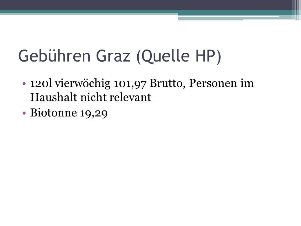 Gebühren Graz (Quelle HP) 120l vierwöchig 101,97 Brutto, Personen im Haushalt nicht relevant Biotonne 19,29