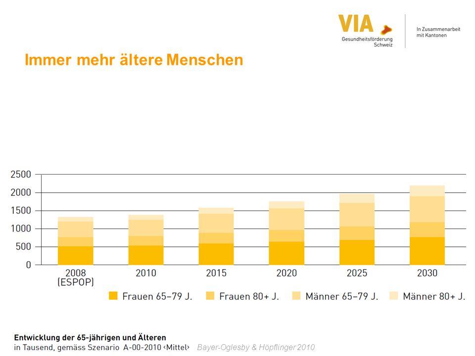 Immer mehr ältere Menschen Bayer-Oglesby & Höpflinger 2010