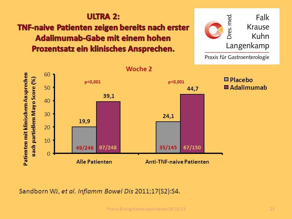 Sandborn WJ, et al. Inflamm Bowel Dis 2011;17(S2):S4. Woche 2 97/248 49/246 35/14567/150 p<0,001 19,9 24,1 39,1 44,7 0 10 20 30 40 50 60 Alle Patiente