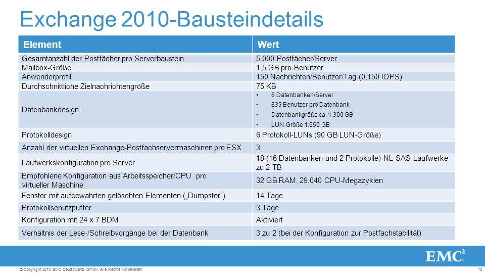 10© Copyright 2013 EMC Deutschland GmbH. Alle Rechte vorbehalten.