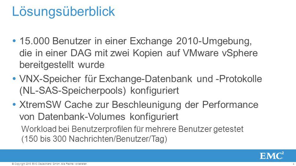 4© Copyright 2013 EMC Deutschland GmbH. Alle Rechte vorbehalten.