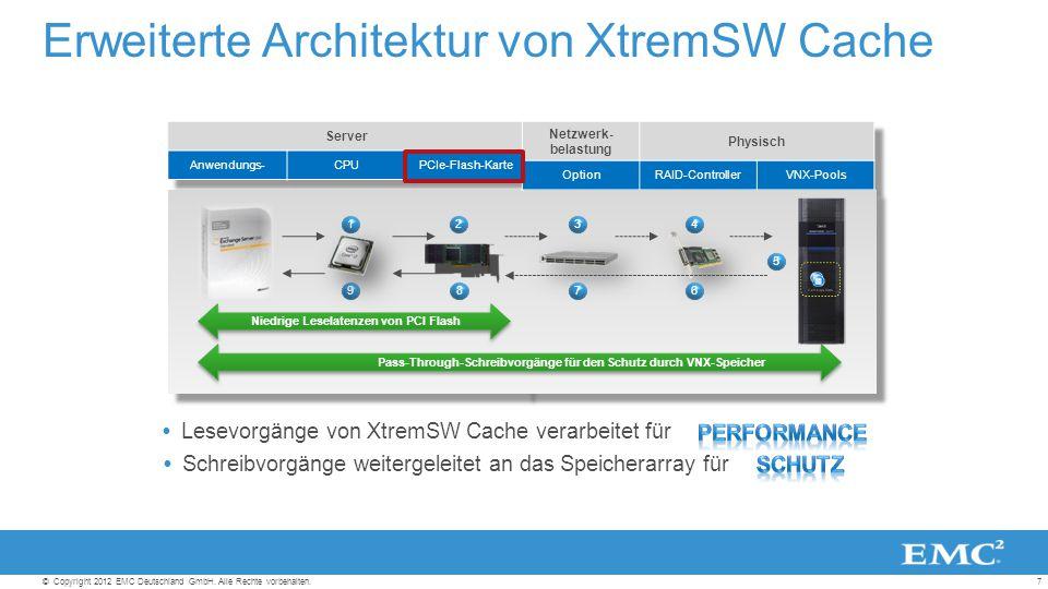 7© Copyright 2012 EMC Deutschland GmbH. Alle Rechte vorbehalten.