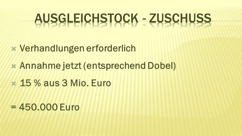  Verhandlungen erforderlich  Annahme jetzt (entsprechend Dobel)  15 % aus 3 Mio. Euro = 450.000 Euro