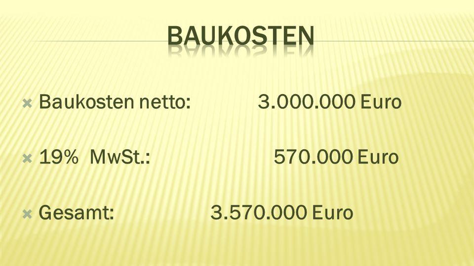  Baukosten netto:3.000.000 Euro  19% MwSt.: 570.000 Euro  Gesamt:3.570.000 Euro