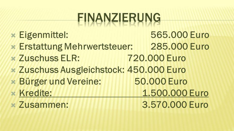  Eigenmittel:565.000 Euro  Erstattung Mehrwertsteuer:285.000 Euro  Zuschuss ELR:720.000 Euro  Zuschuss Ausgleichstock:450.000 Euro  Bürger und Ve