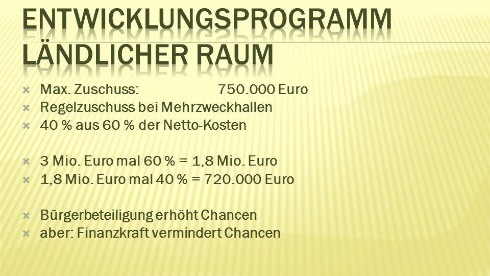  Max. Zuschuss:750.000 Euro  Regelzuschuss bei Mehrzweckhallen  40 % aus 60 % der Netto-Kosten  3 Mio. Euro mal 60 % = 1,8 Mio. Euro  1,8 Mio. Eu
