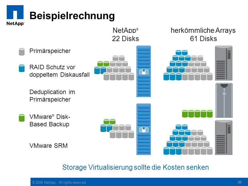 © 2008 NetApp. All rights reserved. 20 VMware ® Disk- Based Backup 14 Disks RAID Schutz vor doppeltem Diskausfall 16 Disks28 Disks Storage Virtualisie