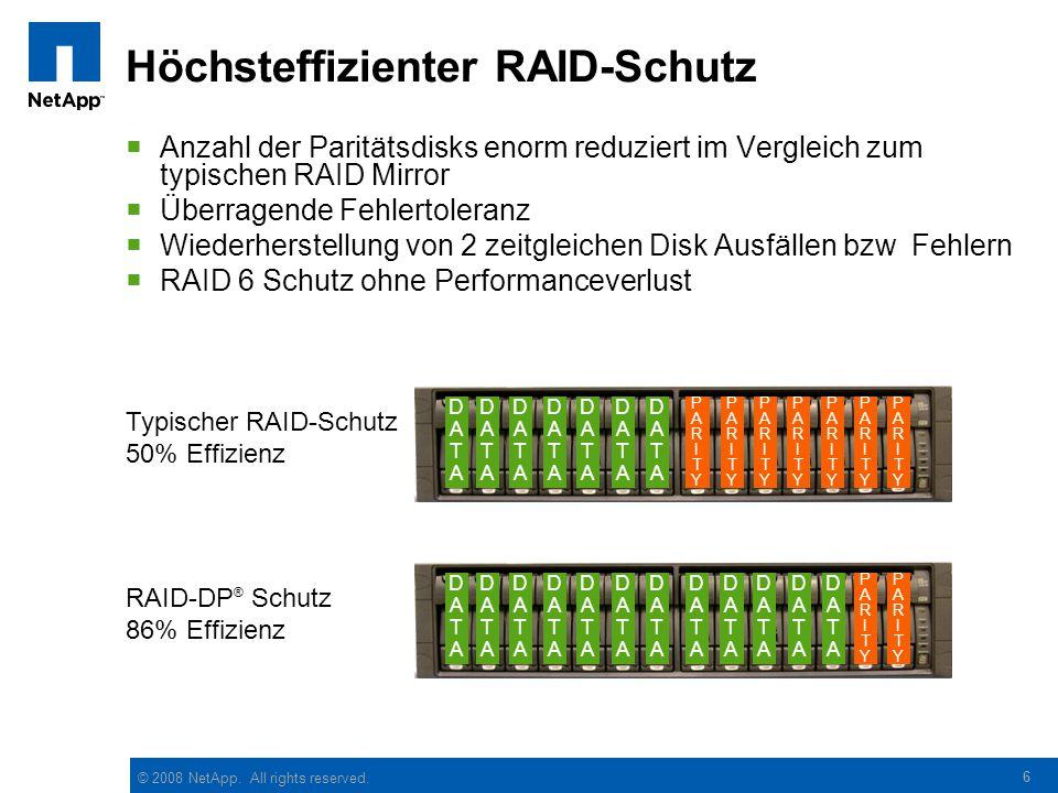 © 2008 NetApp. All rights reserved. 6 Höchsteffizienter RAID-Schutz  Anzahl der Paritätsdisks enorm reduziert im Vergleich zum typischen RAID Mirror