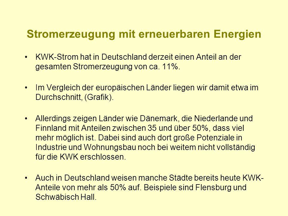 Stromerzeugung mit erneuerbaren Energien KWK-Strom hat in Deutschland derzeit einen Anteil an der gesamten Stromerzeugung von ca. 11%. Im Vergleich de