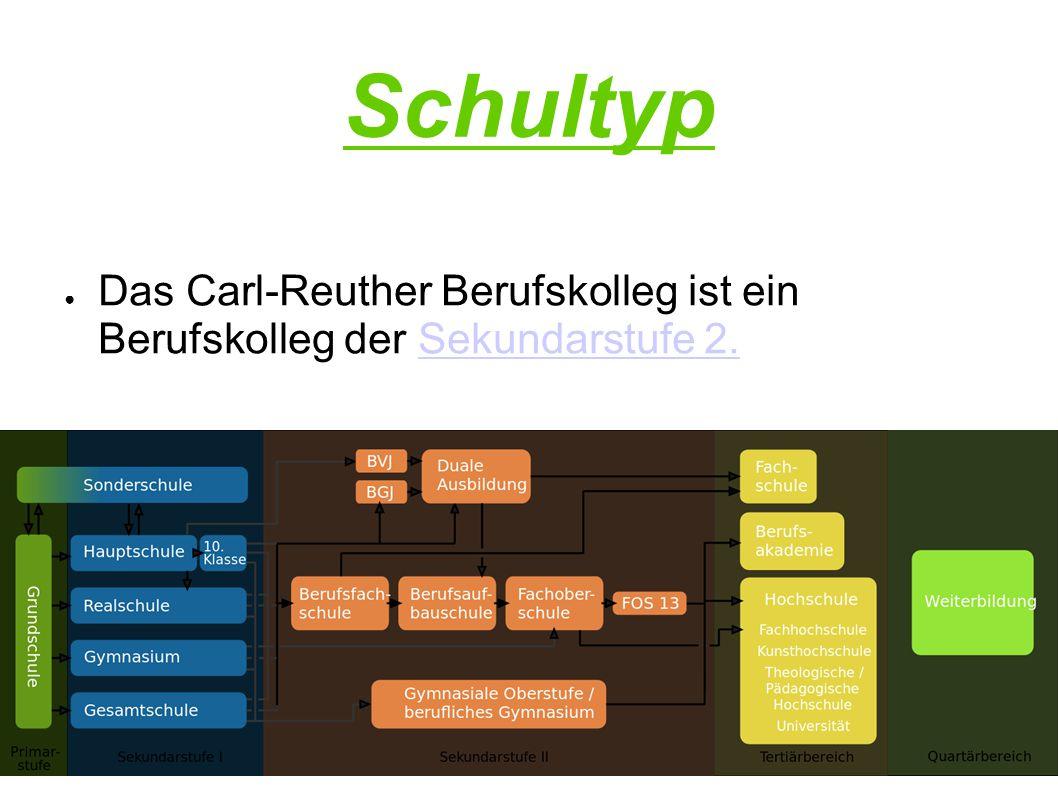 Schultyp ● Das Carl-Reuther Berufskolleg ist ein Berufskolleg der Sekundarstufe 2.Sekundarstufe 2.