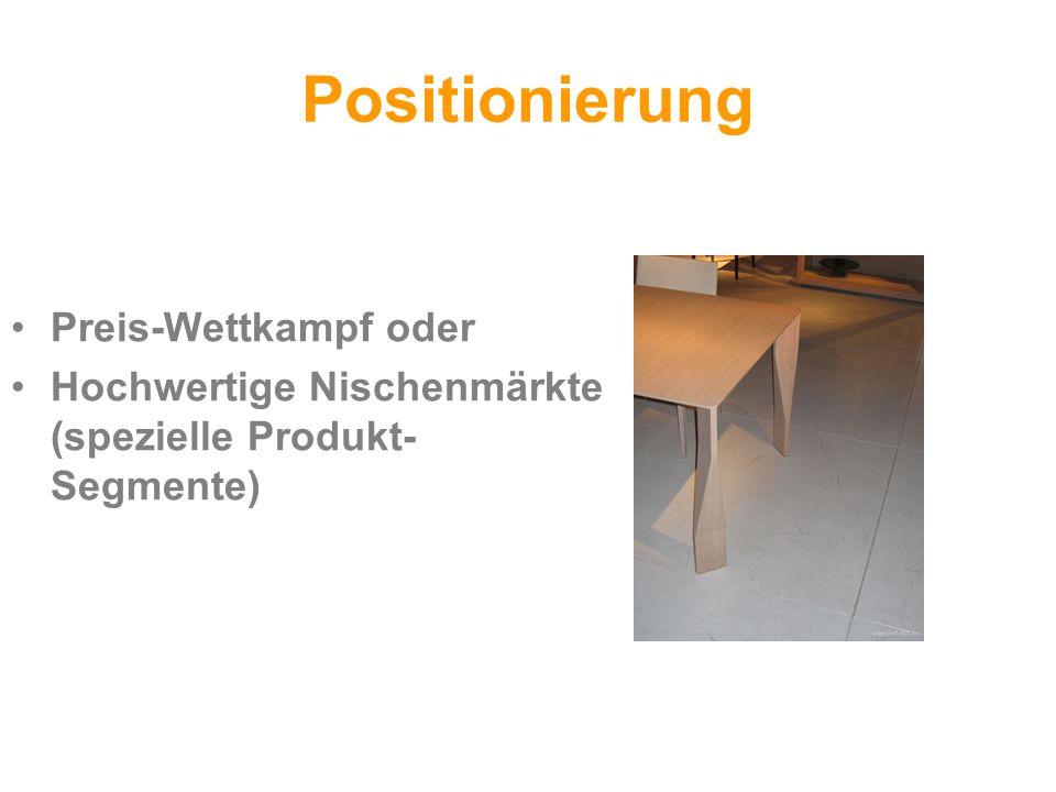 Positionierung Preis-Wettkampf oder Hochwertige Nischenmärkte (spezielle Produkt- Segmente)