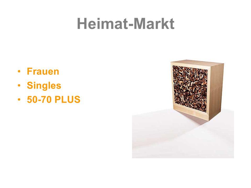 Heimat-Markt Frauen Singles 50-70 PLUS