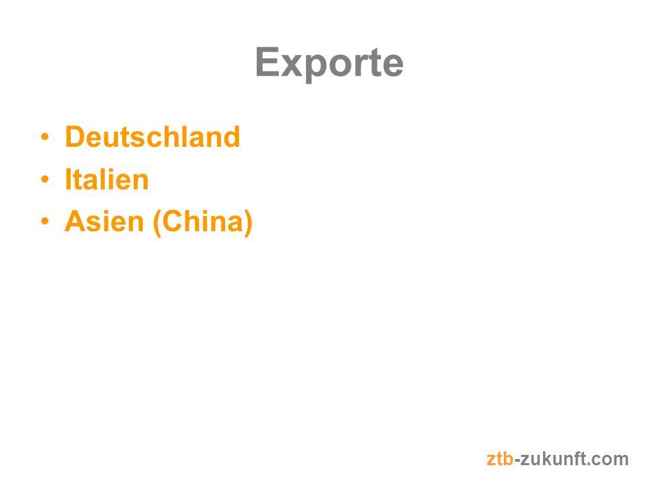 Exporte Deutschland Italien Asien (China) ztb-zukunft.com