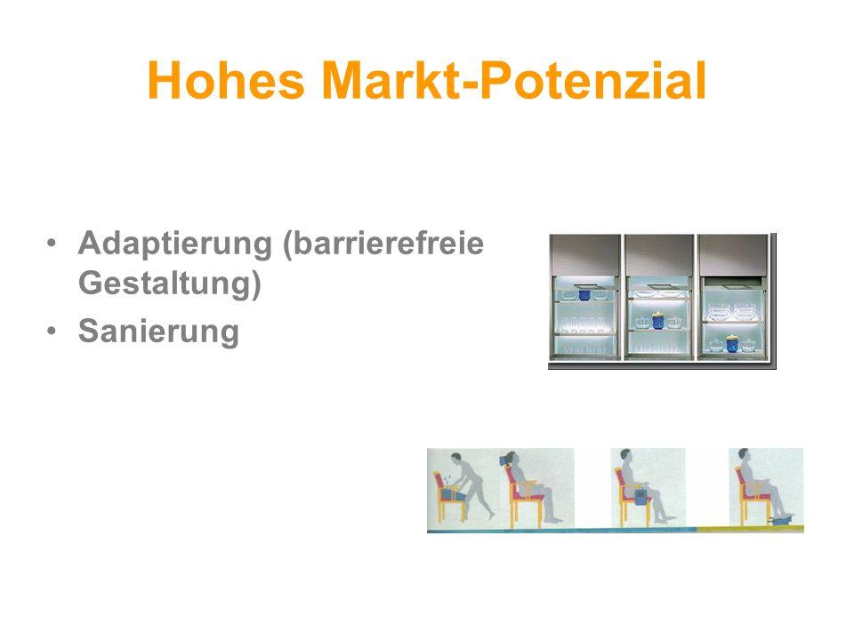 Hohes Markt-Potenzial Adaptierung (barrierefreie Gestaltung) Sanierung