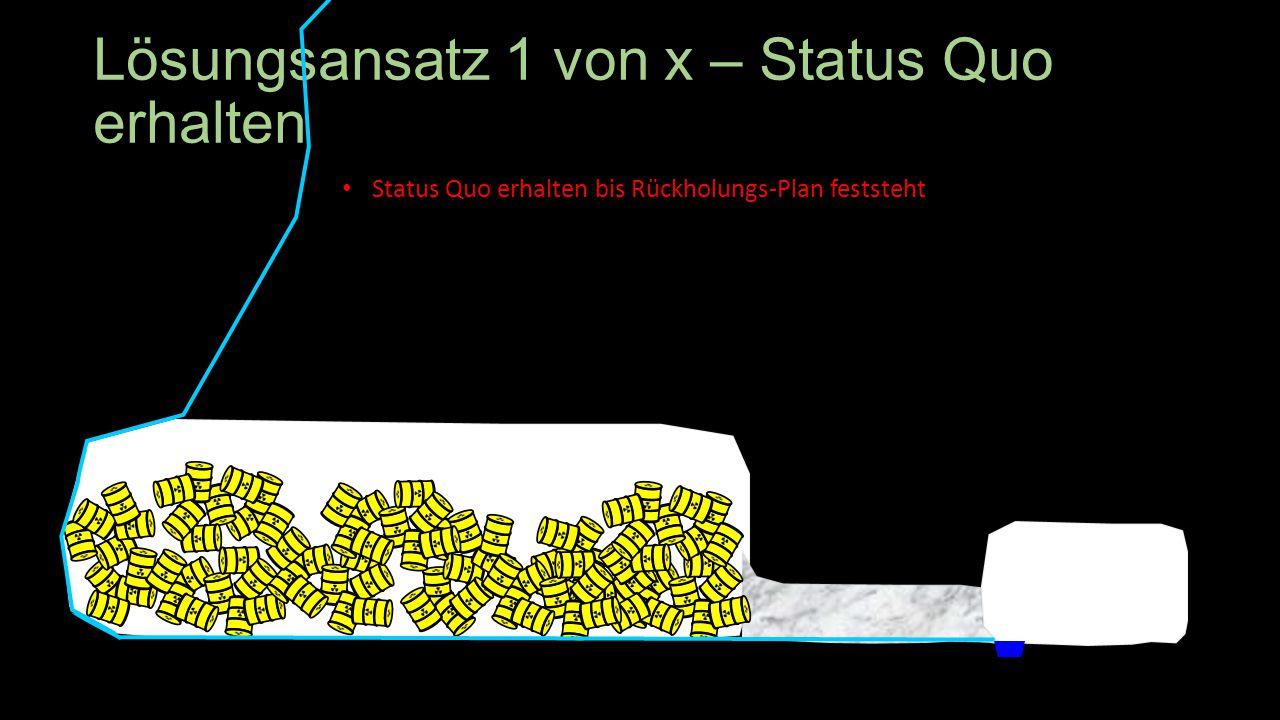 Lösungsansatz 1 von x – Status Quo erhalten Status Quo erhalten bis Rückholungs-Plan feststeht