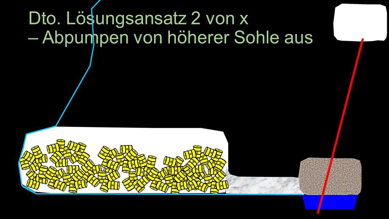 Dto. Lösungsansatz 2 von x – Abpumpen von höherer Sohle aus