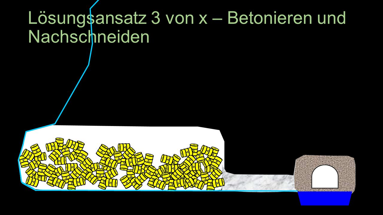 Lösungsansatz 3 von x – Betonieren und Nachschneiden