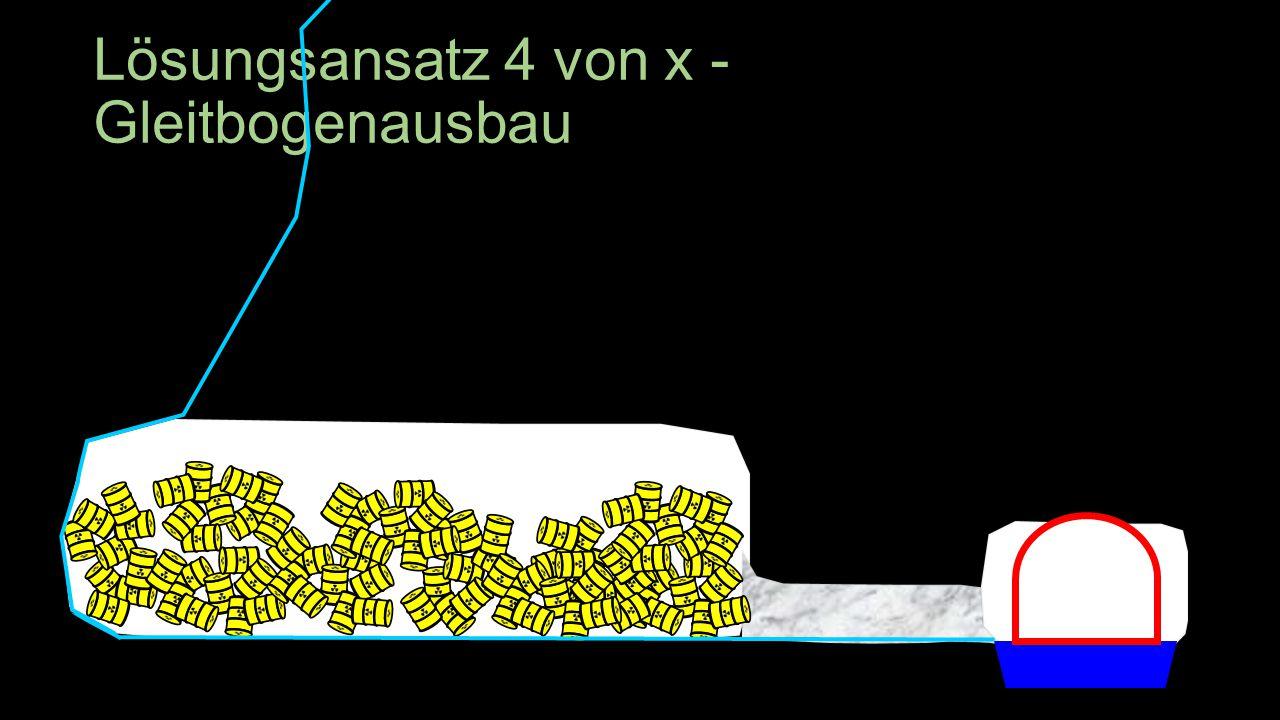 Lösungsansatz 4 von x - Gleitbogenausbau