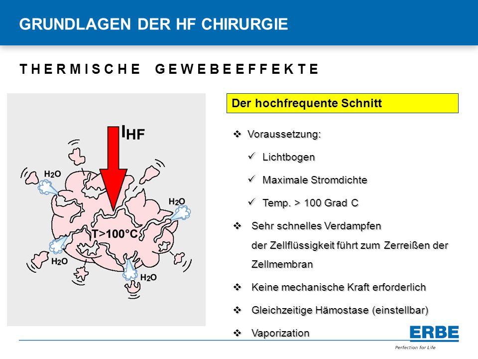Titelmasterformat durch Klicken bearbeiten GRUNDLAGEN DER HF CHIRURGIE Der hochfrequente Schnitt  Voraussetzung: Lichtbogen Lichtbogen Maximale Strom