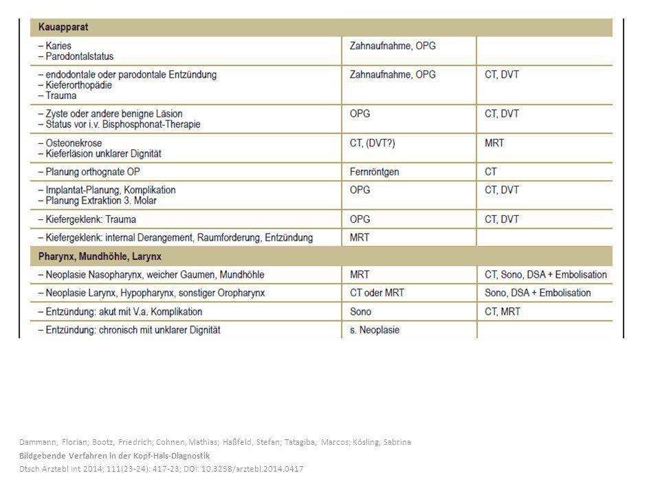 Dammann, Florian; Bootz, Friedrich; Cohnen, Mathias; Haßfeld, Stefan; Tatagiba, Marcos; Kösling, Sabrina Bildgebende Verfahren in der Kopf-Hals-Diagno