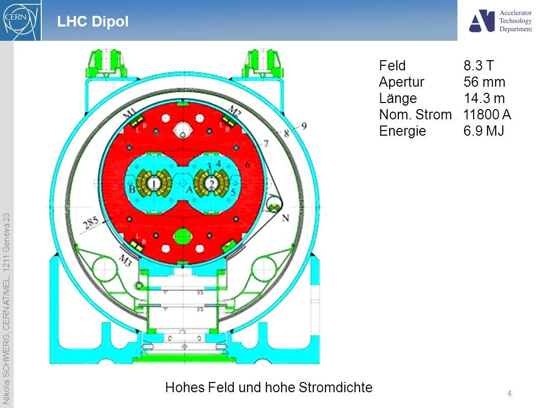 Nikolai SCHWERG, CERN AT/MEL, 1211 Geneva 23 4 LHC Dipol Hohes Feld und hohe Stromdichte Feld 8.3 T Apertur 56 mm Länge 14.3 m Nom. Strom 11800 A Ener