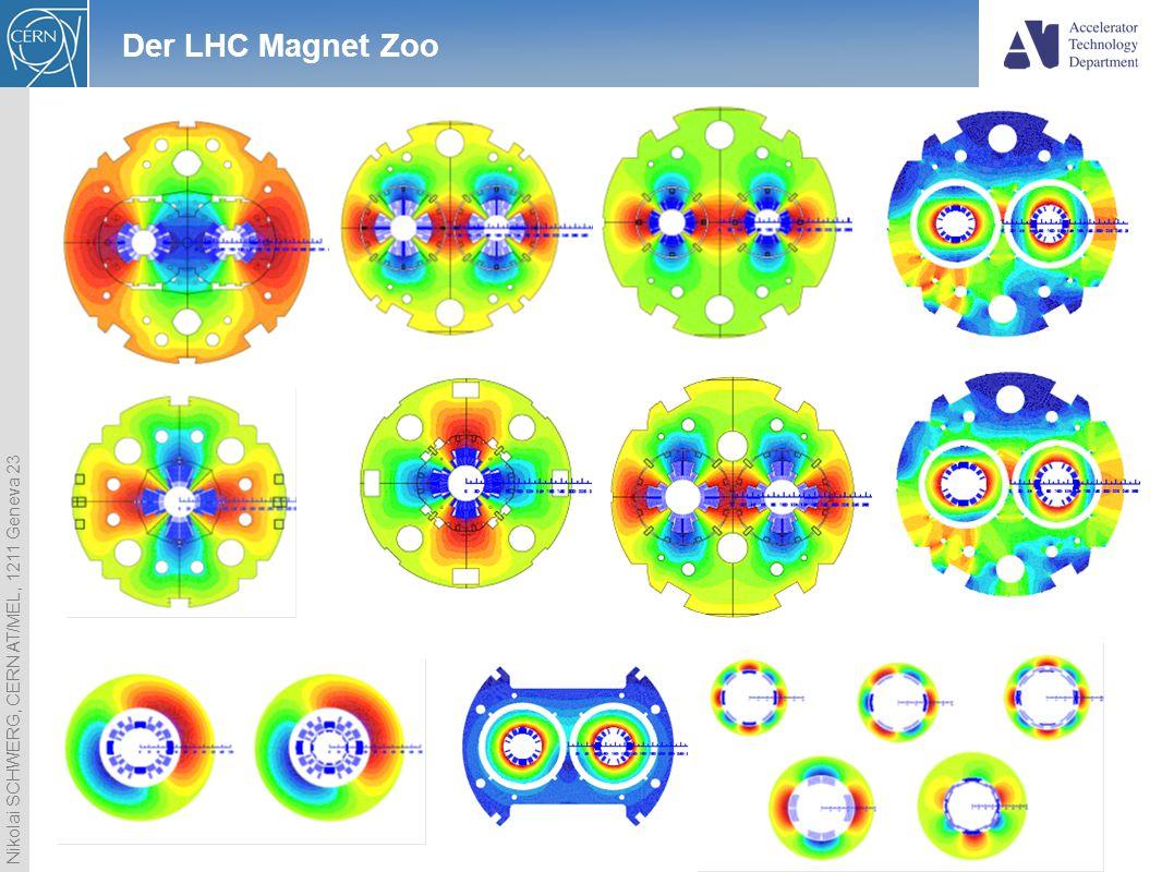 Nikolai SCHWERG, CERN AT/MEL, 1211 Geneva 23 9 Der LHC Magnet Zoo