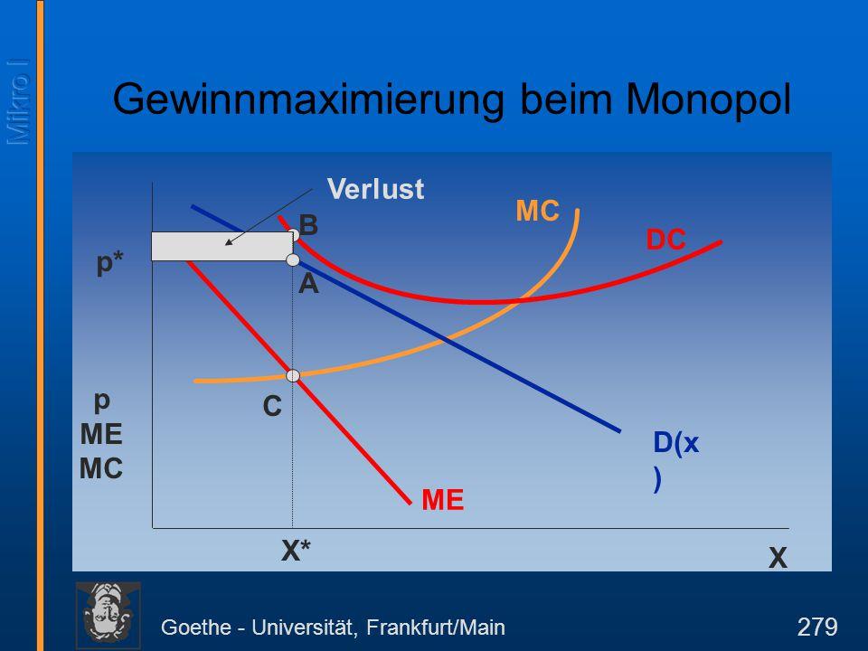 Goethe - Universität, Frankfurt/Main 279 D(x ) p ME MC X MC ME C DC Gewinnmaximierung beim Monopol X* p* A Verlust B