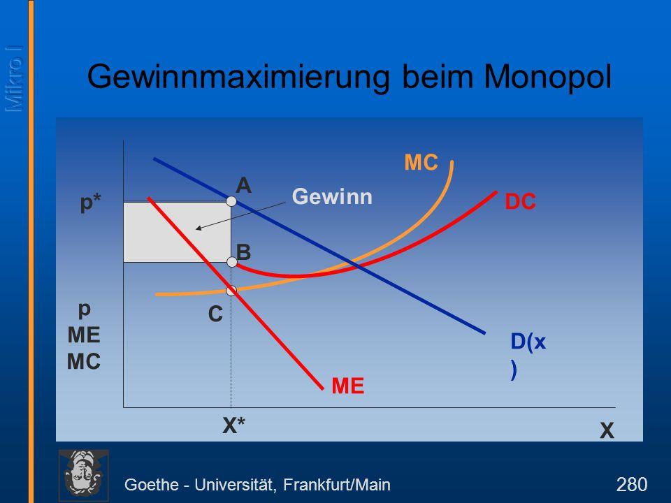 Goethe - Universität, Frankfurt/Main 280 p ME MC D(x ) X MC ME DC Gewinnmaximierung beim Monopol p* X* C A Gewinn B